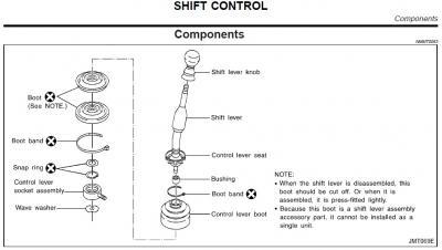 S15 Shift Boot.jpg